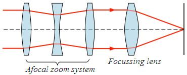 camera lenses a crash course page 1 daystar rh daystarvisions com camera lens drawing dslr camera lens diagram